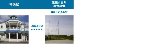 仙台平中心を周遊するコース